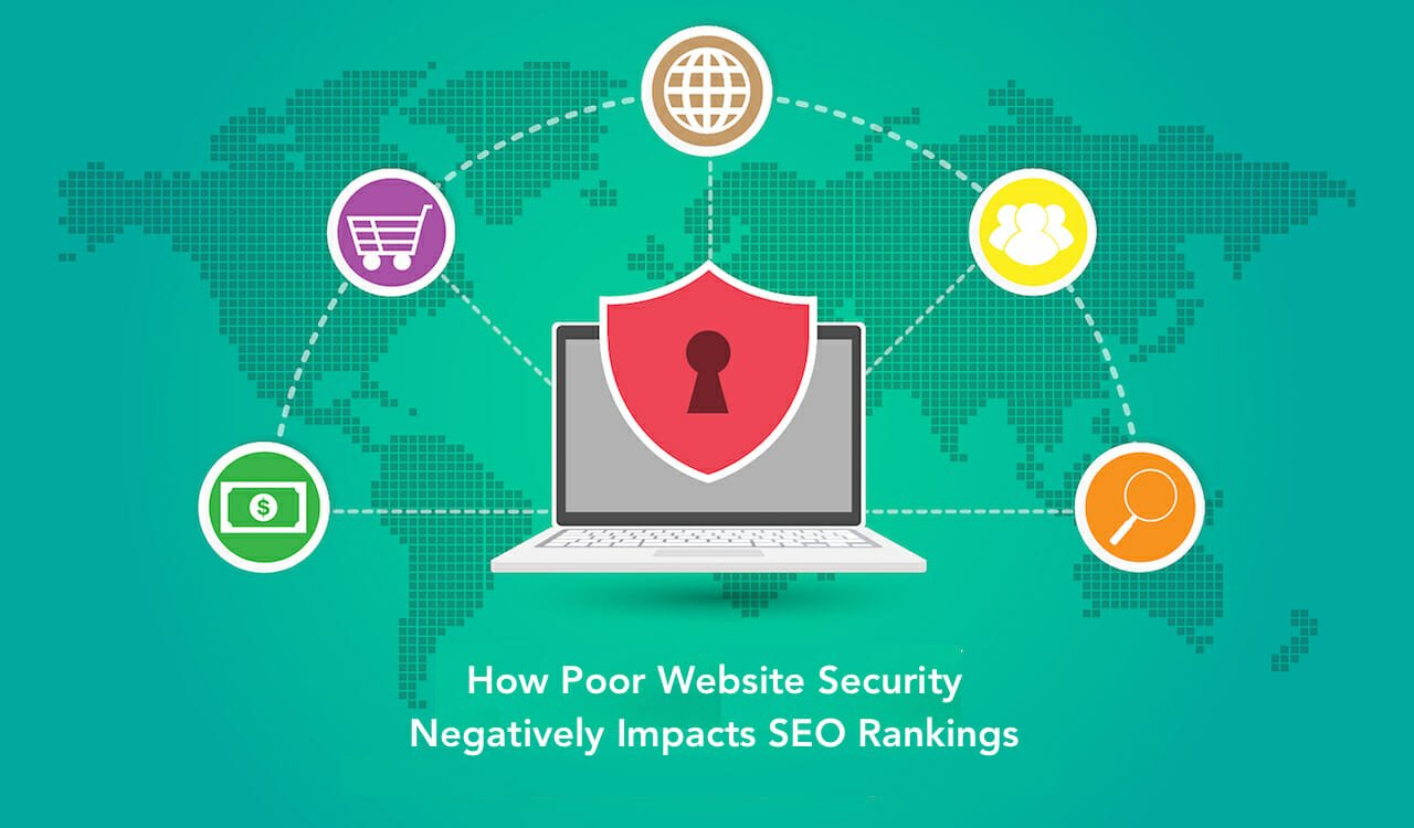 Are You Losing SEO Rankings due to Poor Website Security?